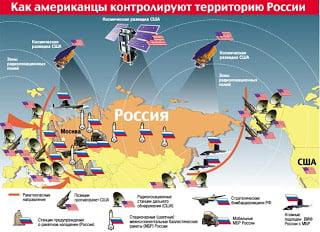 Αμερικανορωσικές σχέσεις: Μεταξύ ισορροπίας και σύγκρουσης