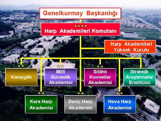H γεωπολιτική σκέψη των Τούρκων στρατηγών