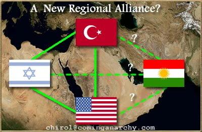 Ένα σενάριο για την Τουρκία