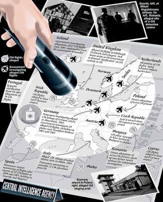 Ευρωπαϊκές πλάτες στην ένοχη CIA