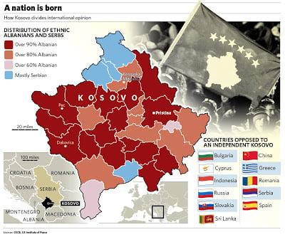 Υπαναχωρεί η Ισπανία από την απόφασή της να αποχωρήσει από το Κόσοβο