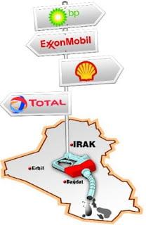 Ιράκ: Αντιδράσεις για τη δημοπράτηση των πετρελαϊκών κοιτασμάτων