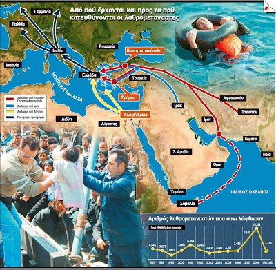 Μετανάστευση, η επόμενη μέρα*