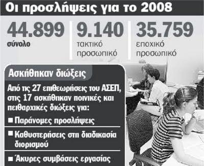 Αργομιθία και αργός θάνατος της Ελλάδος