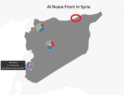Ο Νταβούτογλου καλύπτει τους τρομοκράτες της Αλ Κάιντα
