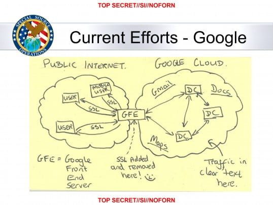 Η NSA έχει διεισδύσει στα δίκτυα της  Google και της Yahoo