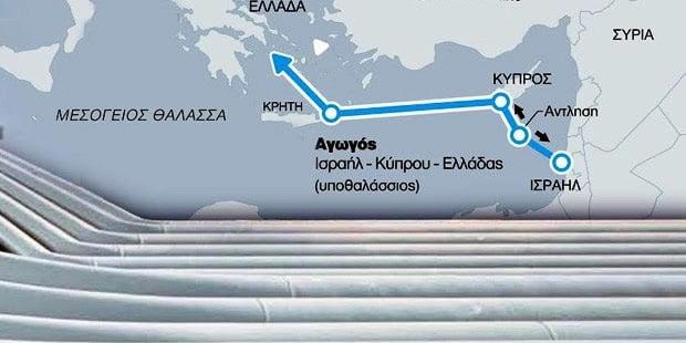 Τα ενεργειακά της Κύπρου, η Ε.Ε., η …δραχμή, η Τουρκία και το Ισραήλ