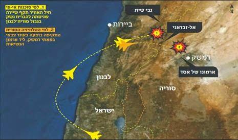 Ρωσικούς πυραύλους κατέστρεψε το Ισραήλ στη Συρία