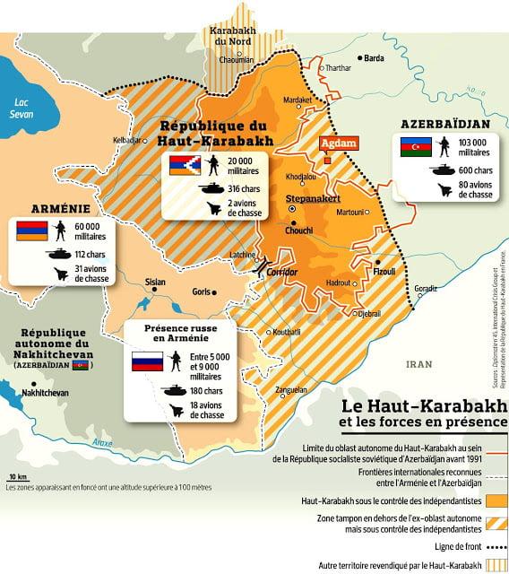 Ναγκόρνο-Καραμπάχ: γιατί ο πόλεμος δεν θα λάβει χώρα
