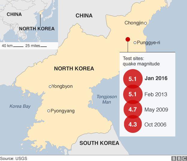 Η Βόρεια Κορέα προχώρησε στην πέμπτη και μεγαλύτερη πυρηνική της δοκιμή