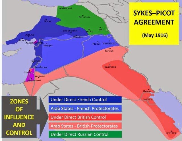 Σάικς – Πικό και νέα Τουρκία