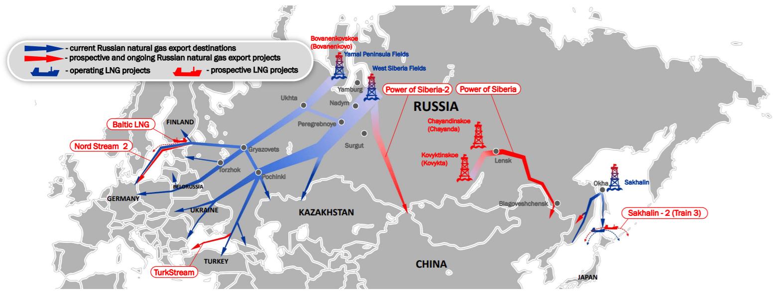 Στο 40% έφθασε η κατανάλωση ρωσικού φυσικού αερίου στην Ευρώπη – Ανησυχίες για ενεργειακή εξάρτηση