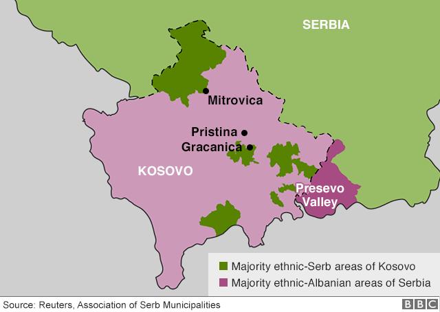 Το Θέμα Της Ανταλλαγής Εδαφών Μεταξύ Σερβίας Και Κοσόβου