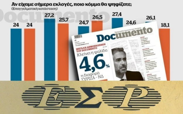 Τα Ellinika Hoaxes «στέλνουν» στο ΕΣΡ εταιρεία δημοσκοπήσεων, που αρνήθηκε έλεγχο