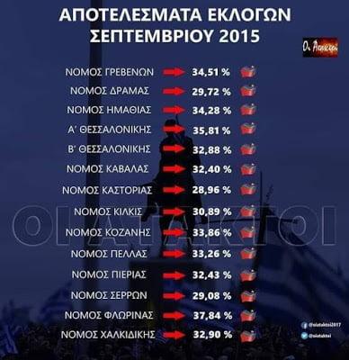 Η  βαρύτητα της ψήφου