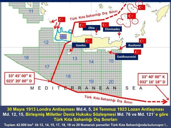 Οι Τούρκοι μας τα έλεγαν εδώ και καιρό για τη Λιβύη και κάποιοι στην Αθήνα έκαναν ό,τι βοηθούσε τους τουρκικούς σχεδιασμούς