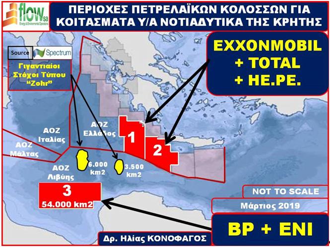 Περίεργο, άλλα μας έλεγε ο κ. Ντόκος!!! Σε τεντωμένο σκοινί οι σχέσεις Ελλάδας – Τουρκίας