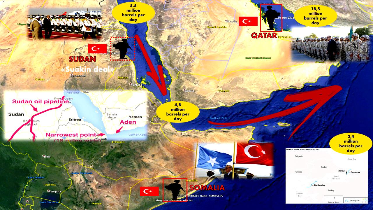 """Υεμένη: """"τουρκική"""" ανατροπή;"""