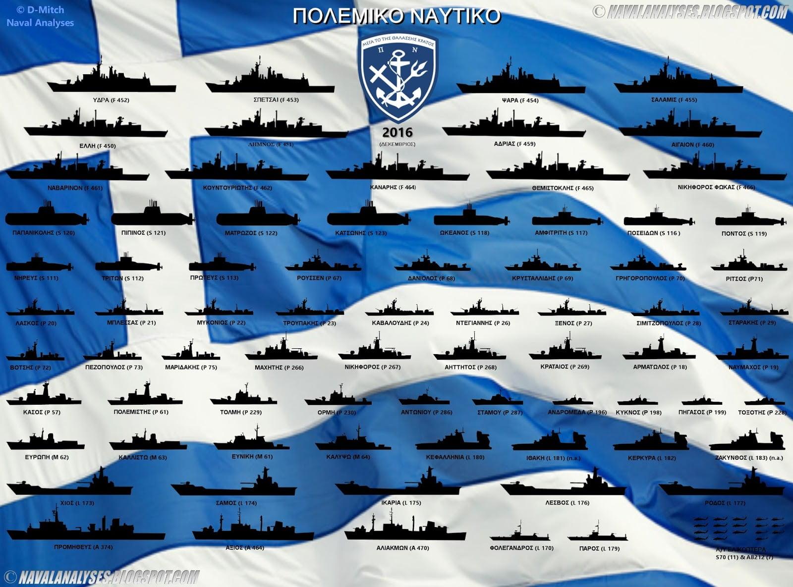 Πολεμικό Ναυτικό: Πρόγραμμα αντικατάστασης των ΑΒΑΚ με νέα ταχύπλοα σκάφη