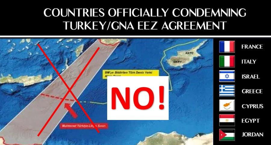 Το παιχνίδι μεταξύ Ελλάδας και Τουρκίας είναι εντελώς «στημένο» ;