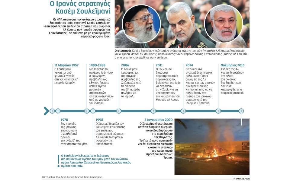 Reuters: Φόβοι για ανοιχτή ρήξη μεταξύ ΗΠΑ και Ιράν