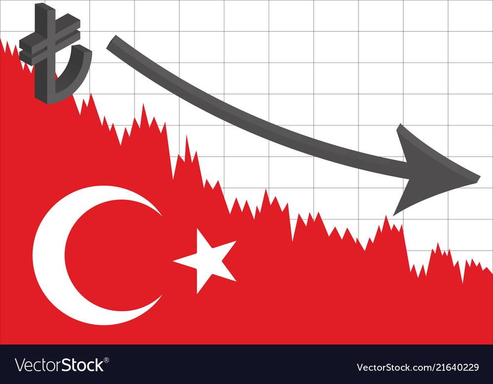 Η εκδημοκρατισμένη Τουρκία του Ερντογάν δεν γυρίζει πίσω