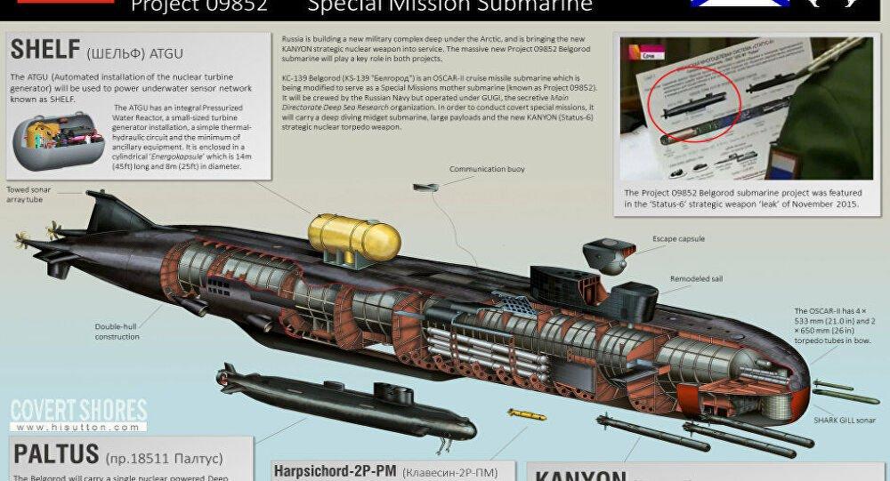 Συνεχίζονται οι δοκιμές στο ρωσικό πυρηνοκίνητο υποβρύχιο Belgorod που θα μεταφέρει υποβρύχια drones