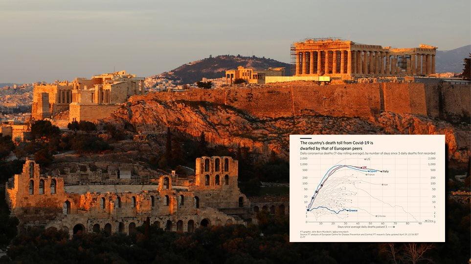Financial Times για Ελλάδα: Σπάνια επιτυχία στην εποχή του κορωνοϊού – Το αποκαλυπτικό διάγραμμα