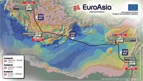 Με Siemens η ηλεκτρική διασύνδεση Κύπρου με την Ελλάδα