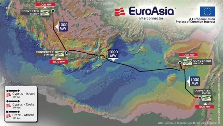 To 2023 η ηλεκτρική διασύνδεση Κύπρου-Ελλάδας