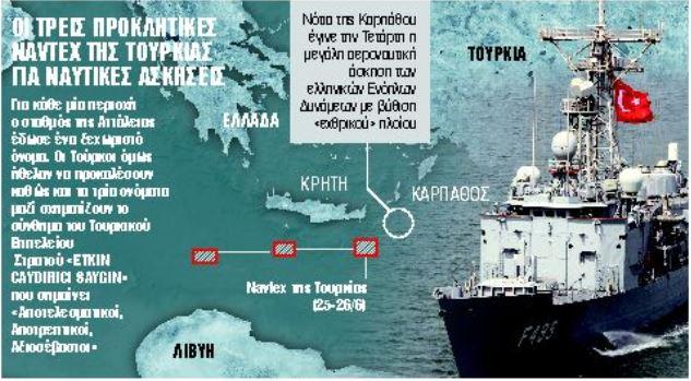 Ναυμαχίες επί χάρτου από την Τουρκία – Η τακτική του «θερμού καλοκαιριού»