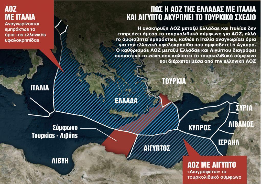 ΑΟΖ Ελλάδας – Ιταλίας : Μπορεί να αλλάξει τα δεδομένα στην ανατολική Μεσόγειο;