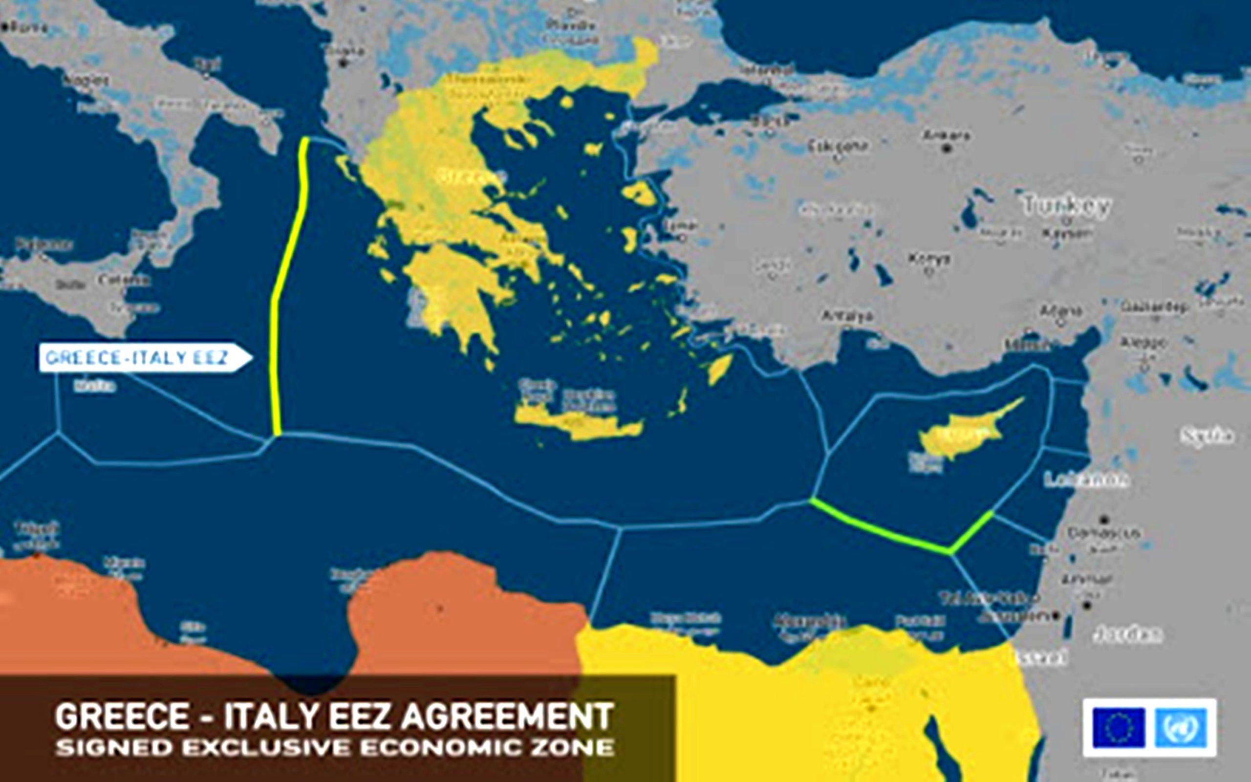 Νίκη ή ήττα; Μια θεώρηση της οριοθέτησης Ελλάδας – Ιταλίας