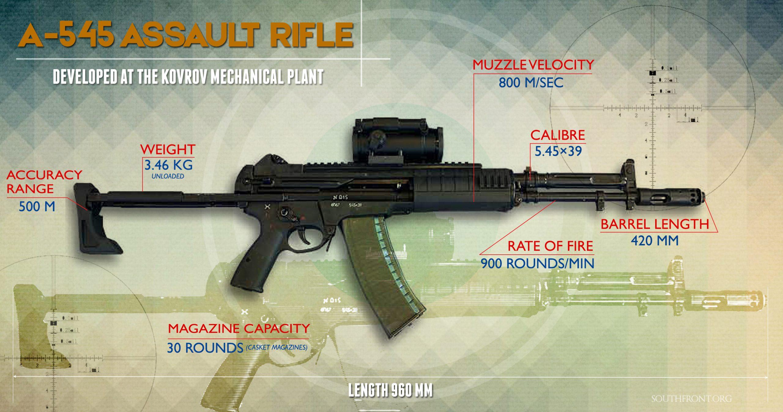 Ξεκινά η παραγωγή του Α-545: Το νέο αυτόματο πυροβόλο της Ρωσίας