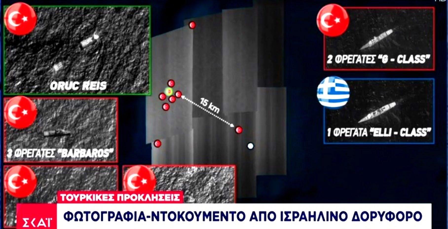 Μετά το «Όρουτς Ρέις» θα σταλεί γεωτρύπανο: Η τουρκική μόλα μπορεί, τελικά, να χαλάσει