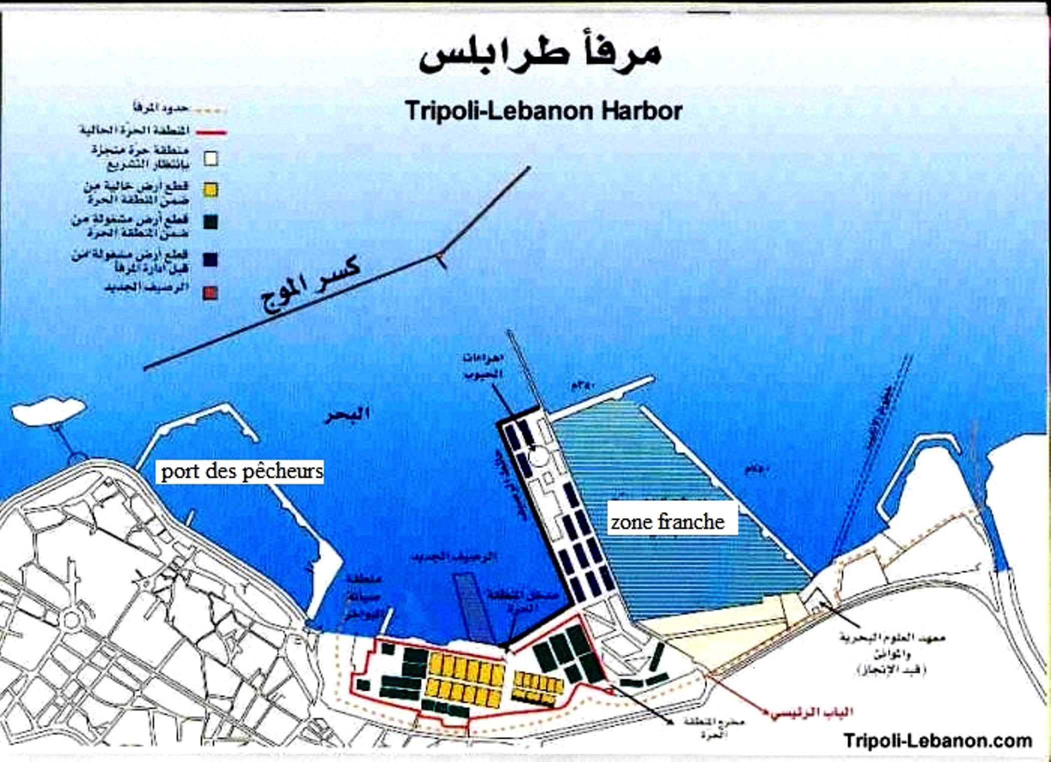 Λίβανος: Διαγωνισμός Τουρκίας-Εμιράτων για τον έλεγχο του λιμανιού της Τρίπολης …