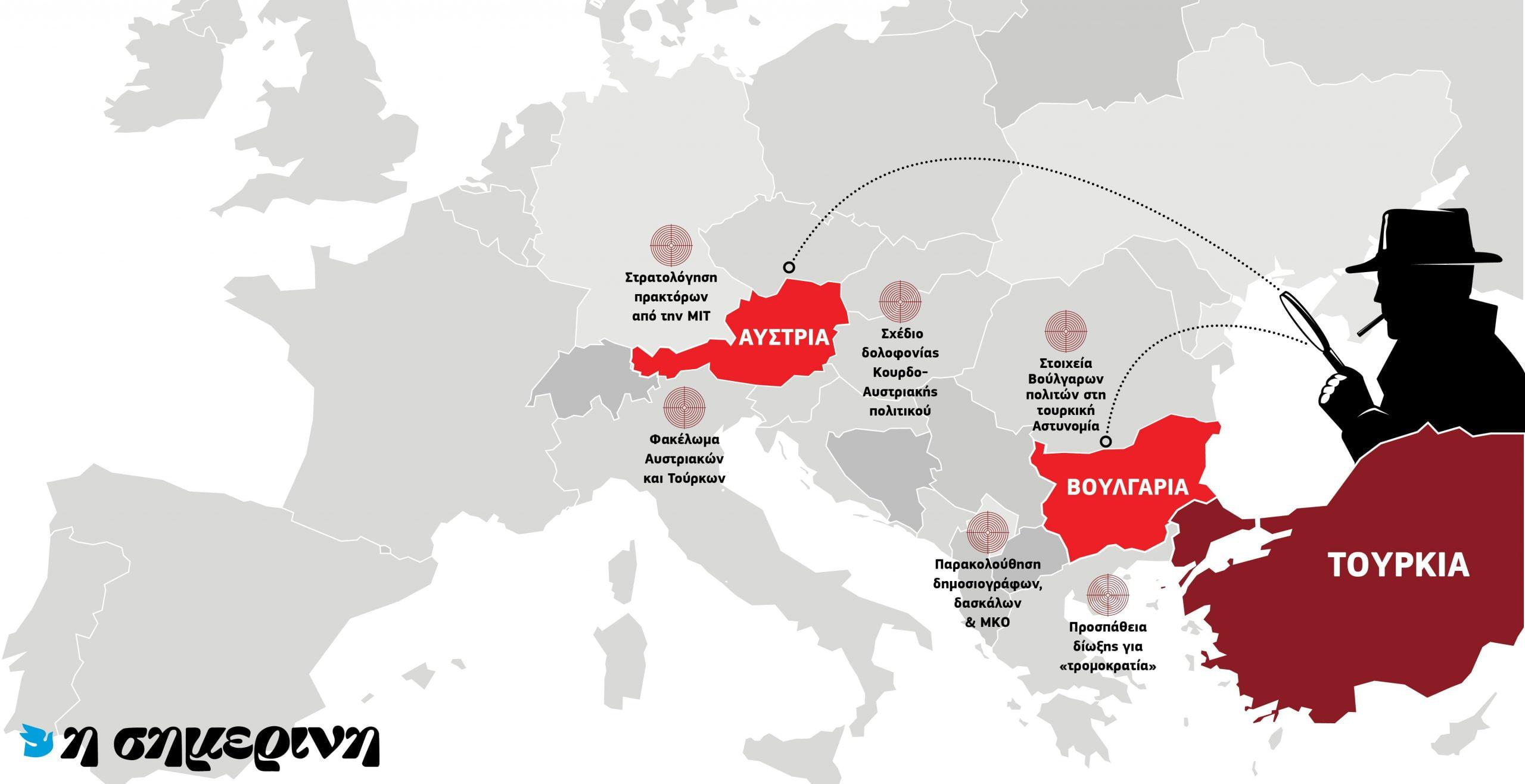 Η δράση των τουρκικών μυστικών υπηρεσιών σε Βουλγαρία και Αυστρία