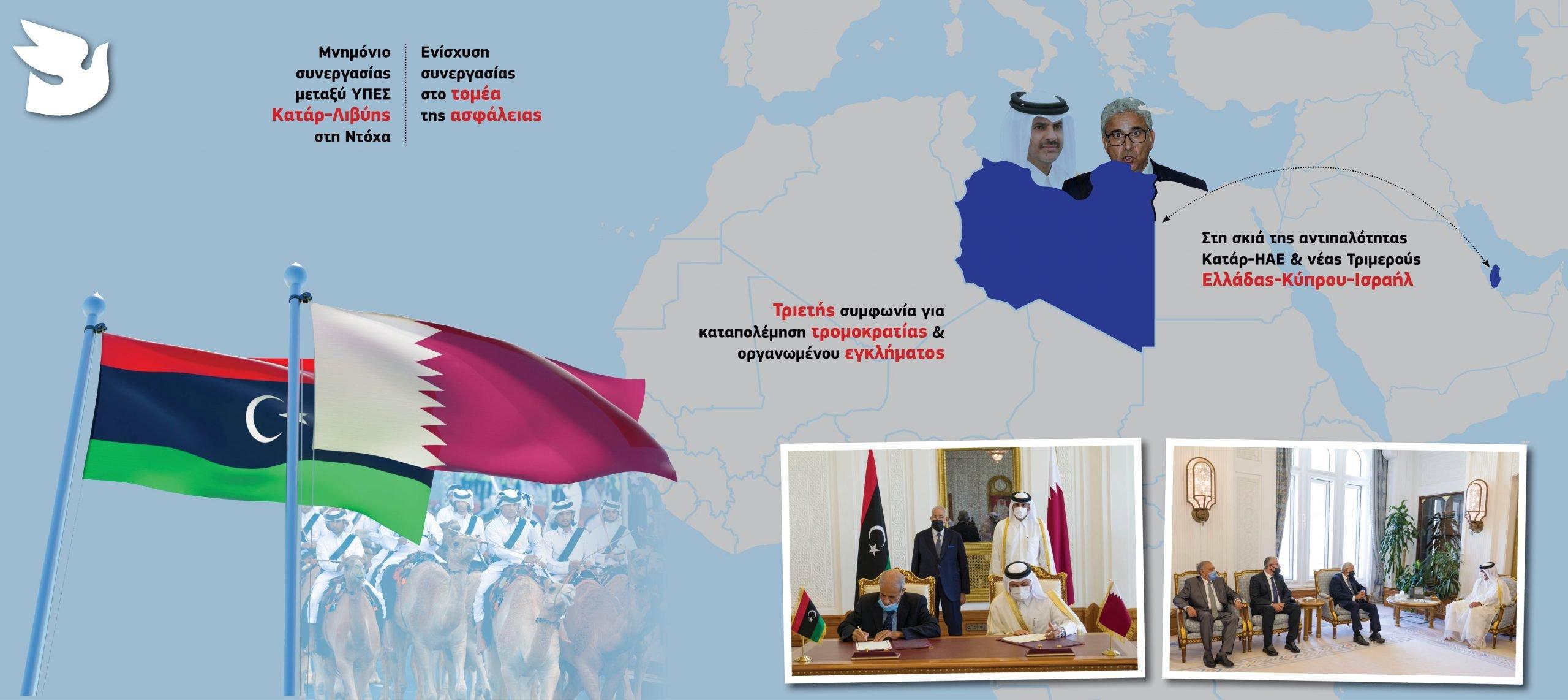 Συμφωνία Κατάρ-Λιβύης για θέματα ασφάλειας στην σκιά των Τριμερών