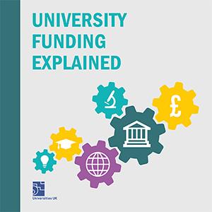 Τα αντικειμενικά Κριτήρια για την Κατανομή της Ετήσιας Χρηματοδότησης στα ΑΕΙ