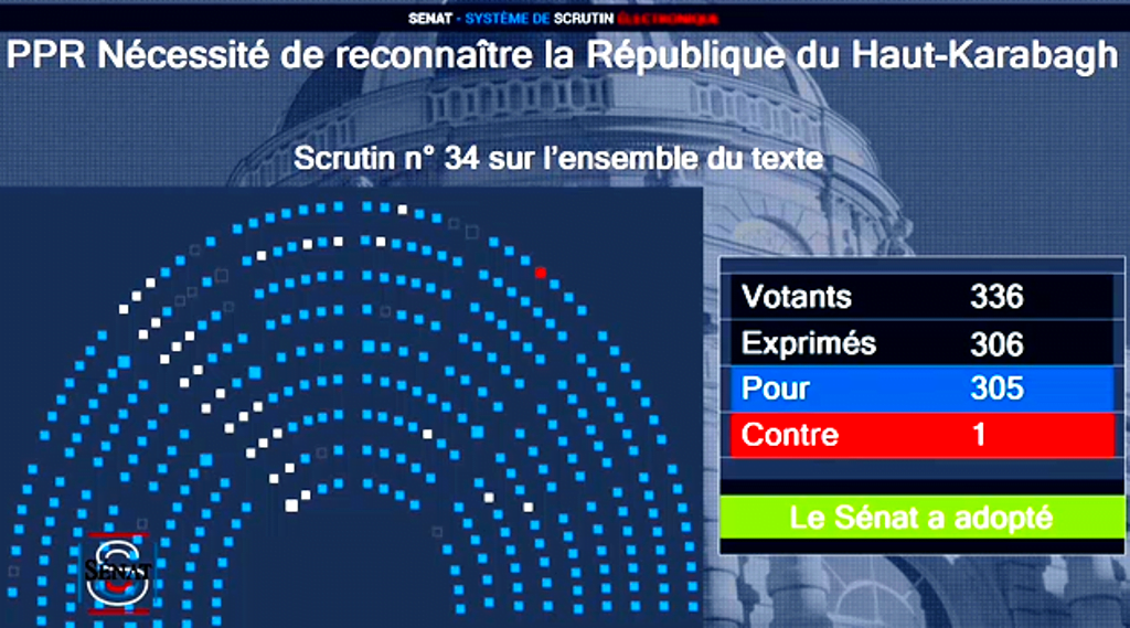 Ψήφισμα σε Γαλλική Γερουσία για αναγνώριση του Αρτσάχ