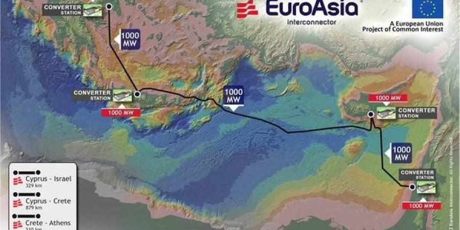 «Hλεκτρική» συμμαχία Εuroasia Interconnector – Ανησυχία Ε.Ε για εμπλοκή Κίνας
