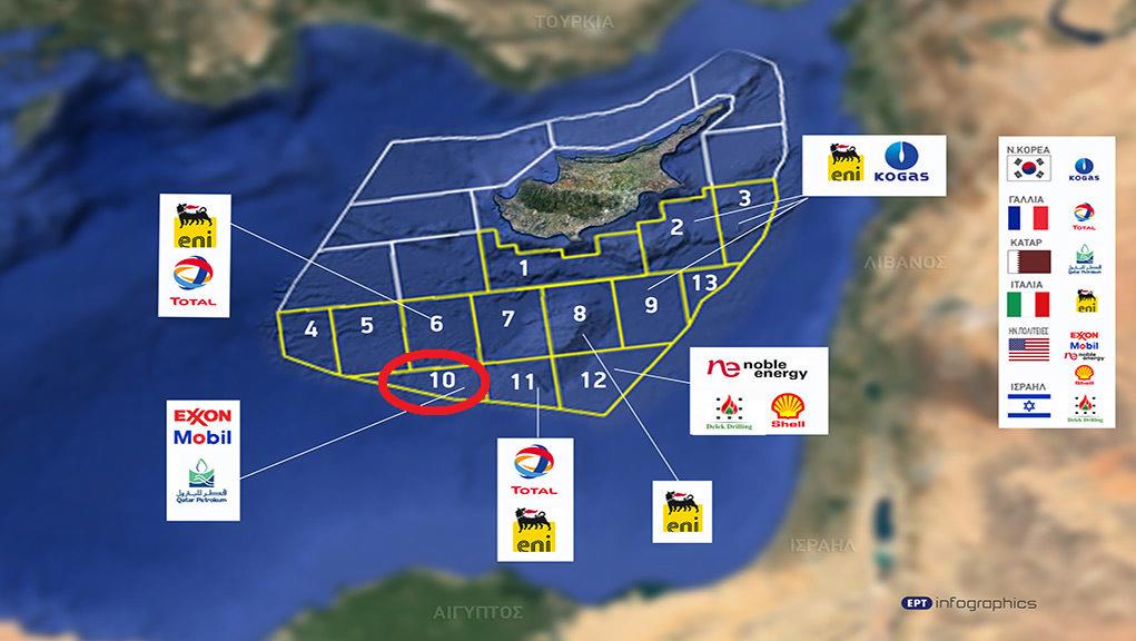 Να δούμε πώς θα αντιδράσει η Τουρκία στην γεώτρηση της αμερικανικής ExxonMobil στο οικόπεδο 10 της κυπριακή ΑΟΖ