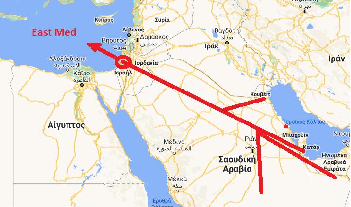 Η συμφωνία με το Κατάρ έγινε για να διασυνδέσουν τα ενεργειακά του Κόλπου με την Αν. Μεσόγειο
