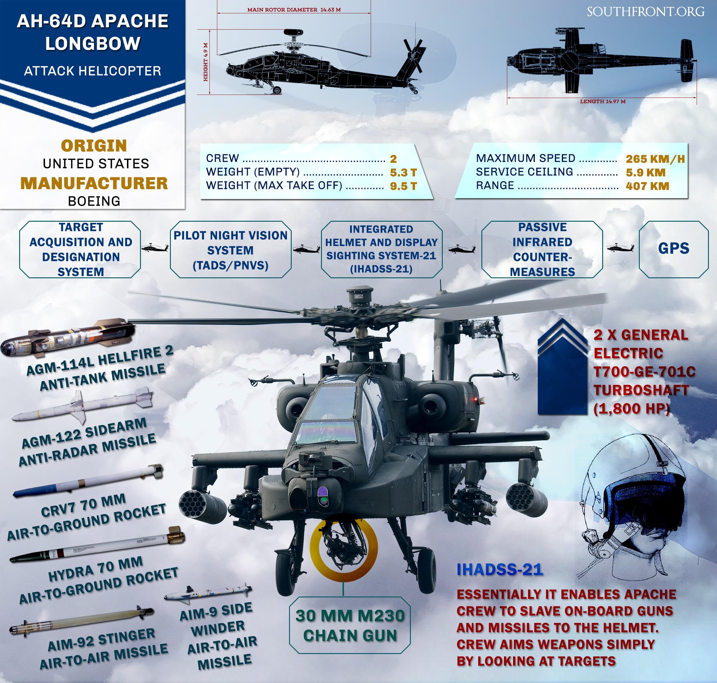 Ελικόπτερο AH-64 Apache του αμερικανικού στρατού κατέπεσε στη ΒΑ Συρία