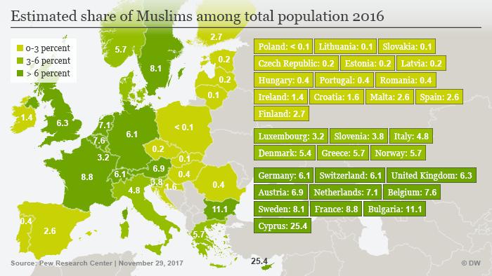 Ο μουσουλμανικός πληθυσμός της Ευρώπης θα αυξηθεί έως το 2050! (Χάρτες)