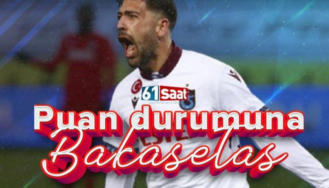 Ο Μπακασέτας σηκώνει σημαία στην Τραπεζούντα! Τρίτο γκολ με Τράμπζονσπορ