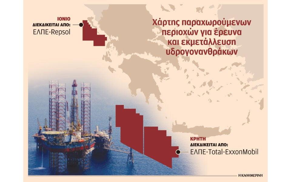 Έρευνες για υδρογονάνθρακες: Το χειμώνα του 2021-22 στα δύο θαλάσσια οικόπεδα της Κρήτης
