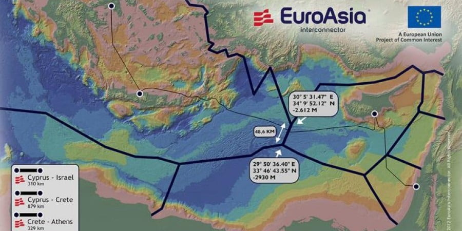Κύπρος, Ελλάδα και Ισραήλ υπέγραψαν Μνημόνιο Συναντίληψης για τον EuroAsia Interconnector