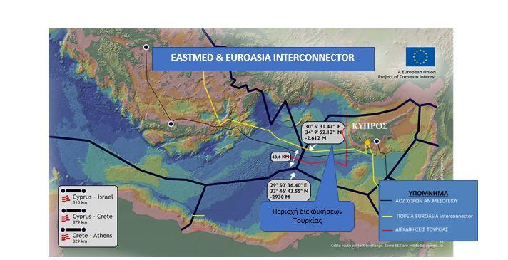 Πικρές αλήθειες για τον EAST MED και το μέλλον της ΑΟΖ της Κυπριακής Δημοκρατίας