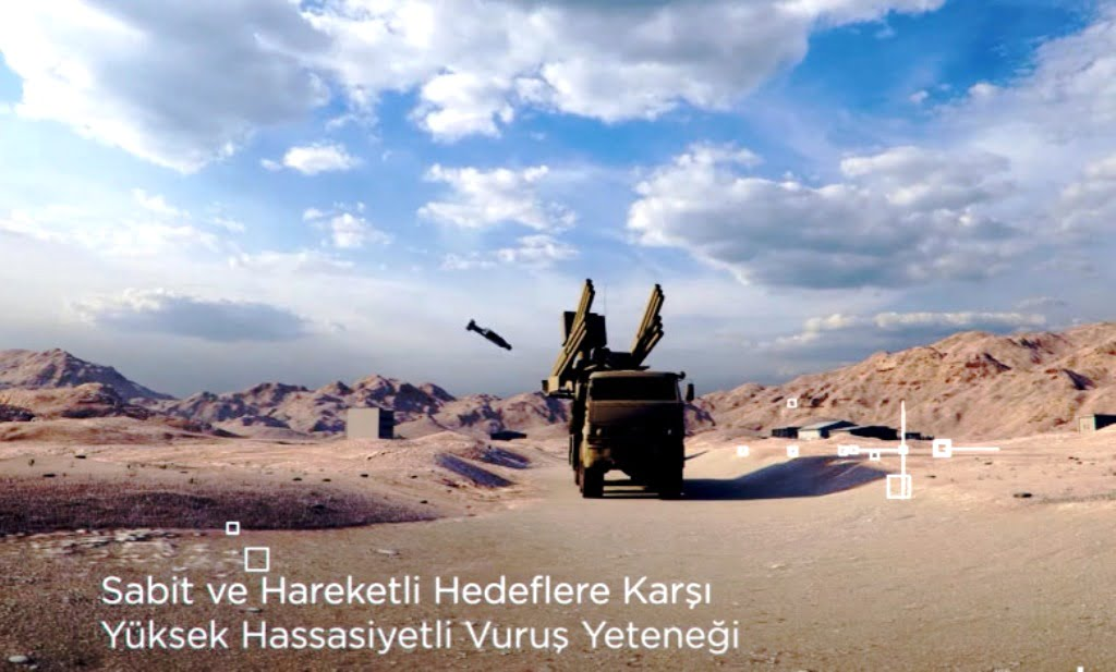 Εκρηγνυόμενα Παντσίρ, καταρριπτόμενα Μπαϊρακτάρ Τουρκορωσικής σκιαμαχίας